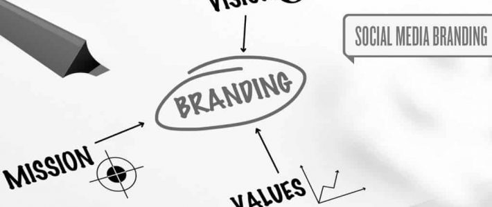 Branding 101: How do you grow your Brand?